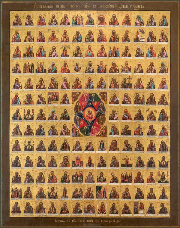 Иконы Пресвятой Богородицы в православной церкви прославляемые